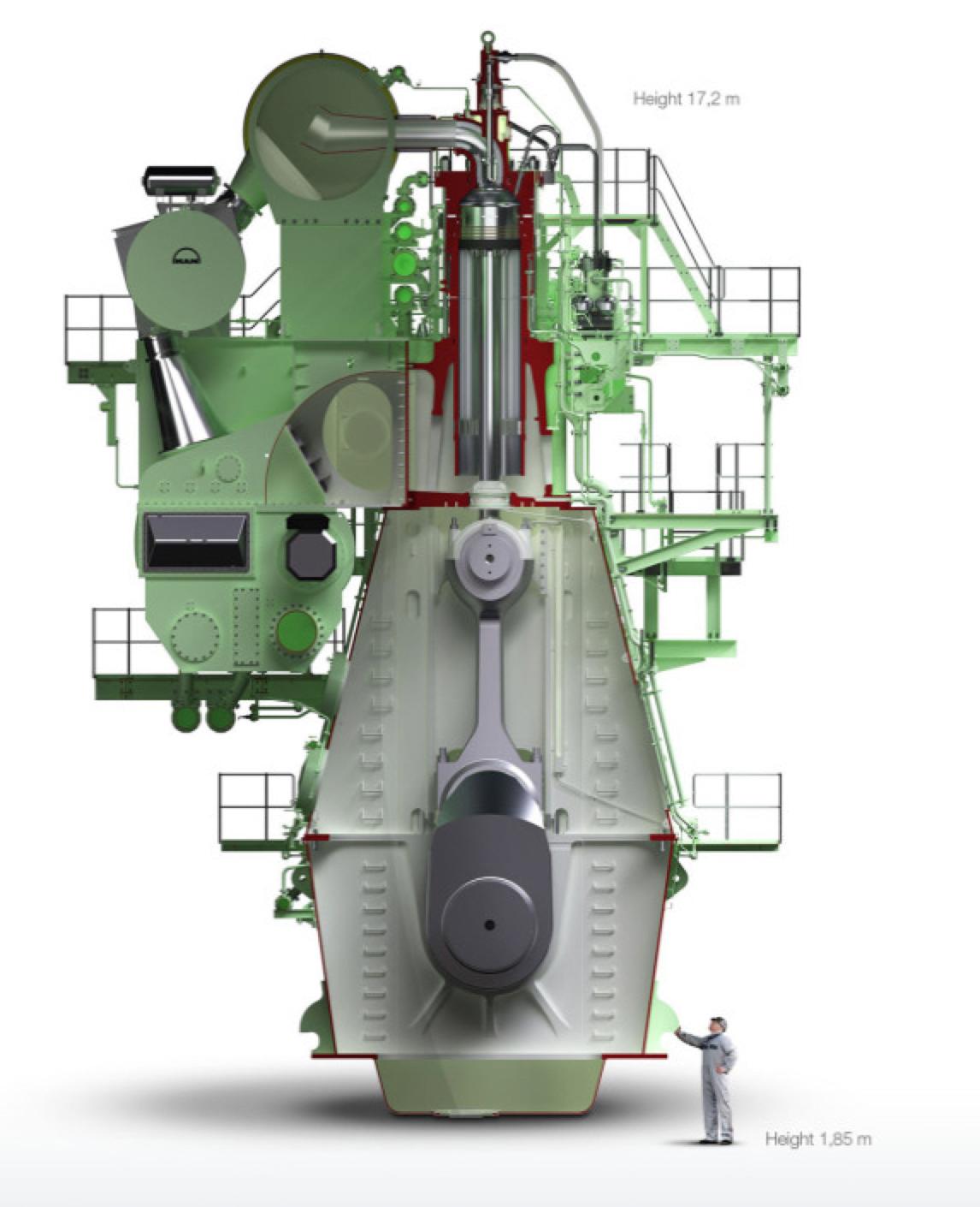 12S90ME-C Mark 9.2